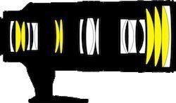 Diagramma Nikon 70-200mm